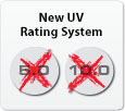 New UV rating system